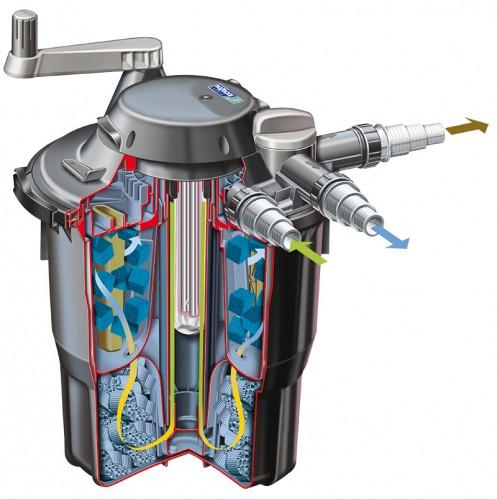 Set bioforce revolution 28000 uvc gartenteich technik filter for Gartenteich ohne filter